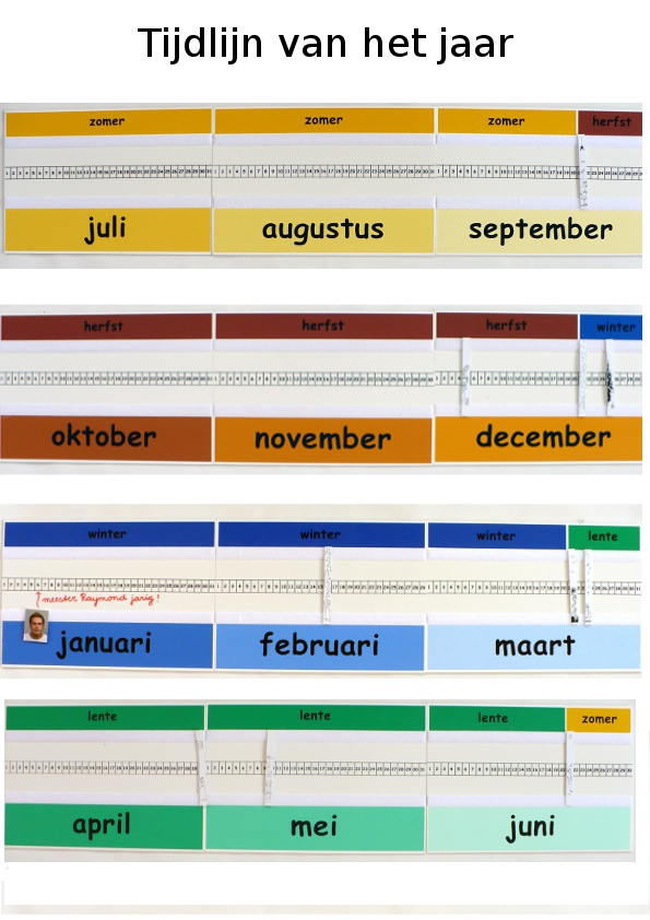 timeline of the Year, seasons, months